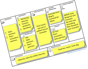 Eenvoudig business model Business Model Canvas - StartupInc